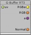 G-buffer rt3