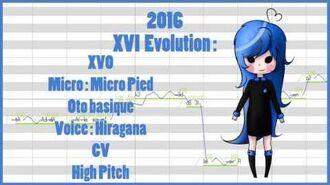 【TIMELINE XVI】Début + Fin Evolution UTAU