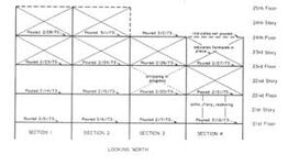Concrete shoring model
