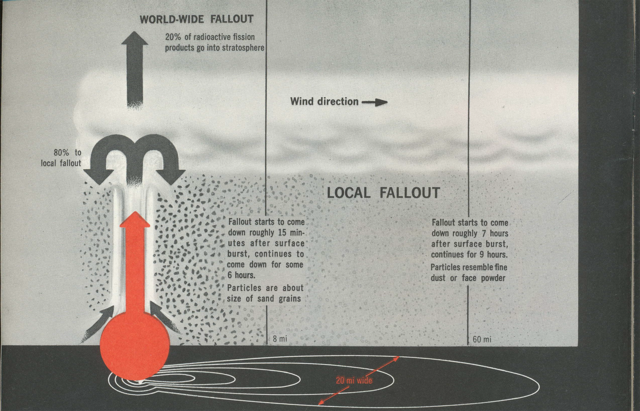 File:Fallout Illustration.png