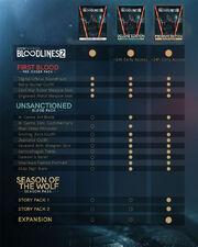 Edition Comparison Chart Steam