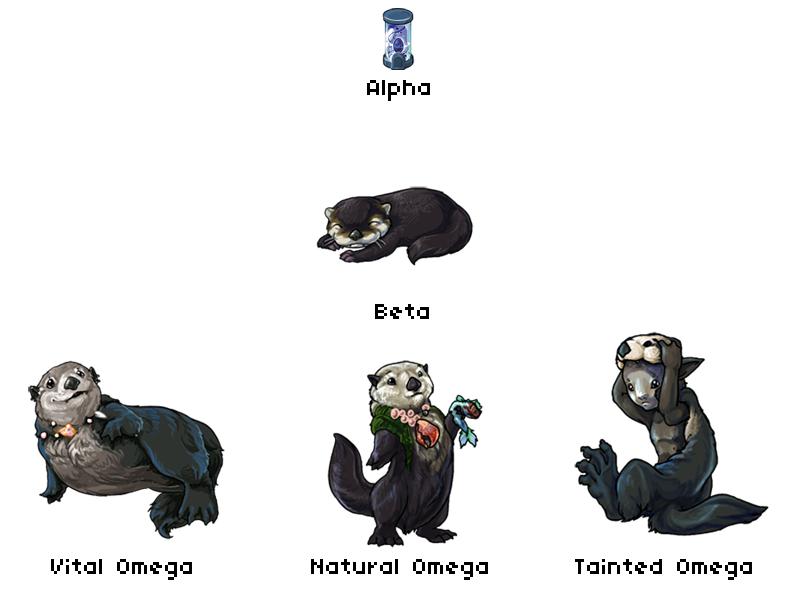 Ochy forms