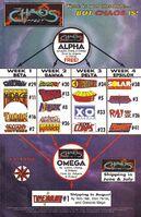 Chaos Effect Checklist 1994-07