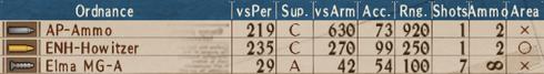 U-AP T3-2