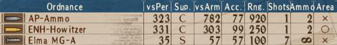 U-AP T3-F