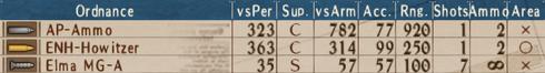 Standard Turret +8