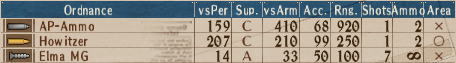 Std Turret-1 - Stats