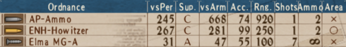 U-AP T3 -4