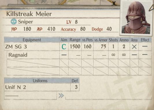 Meier-Card