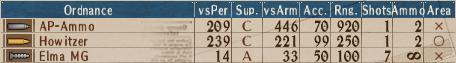 U-AP T1-1 - Stats