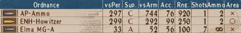 U-AP T3-8 - Check