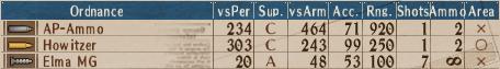 Std Turret-10 - Stats