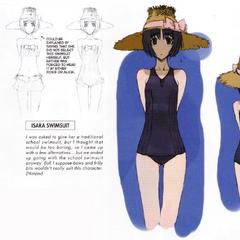 Swimsuit concept artwork.