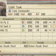 Light Imperial Tank 1