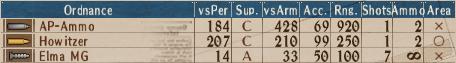 Std Turret-2 - Stats