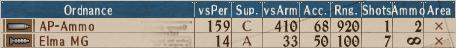 AP-MG T1-1 - Stats