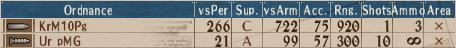 Looted AP-MG B1 - Stats