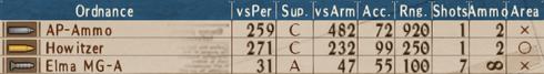 U-AP T2-3