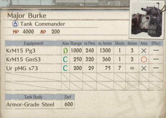 Burke-CardA