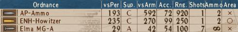U-AP T3-1