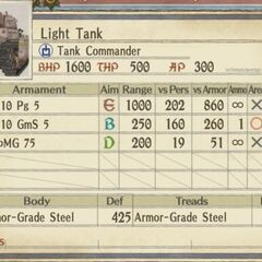 Light Imperial Tank 3 (note the additional side armor)