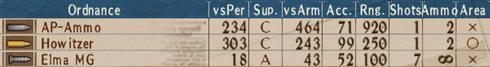U-AP T1-6