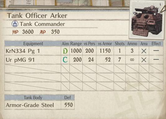Arker-Card