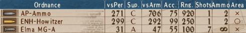 30 U-AP T3-6