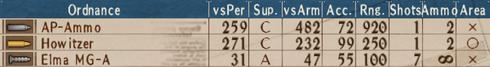 U-AP T2-2