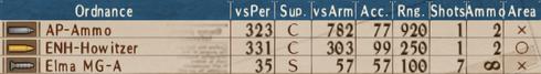 Standard Turret +7