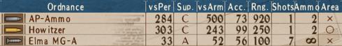 U-AP T2-5