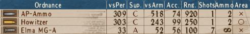 U-AP T2-6