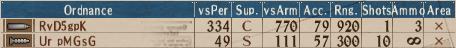 Looted AP-MG B2 - Stats
