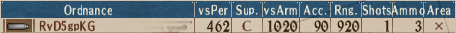 Looted SAP-Cannon C3 - Stats