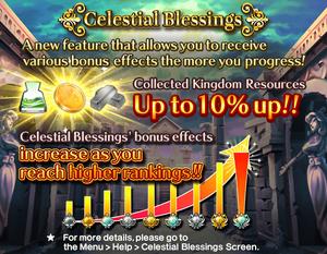 BlessingsInfo en