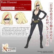 Rayne Hasumi Profile