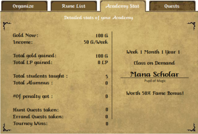 Academy Stat Screen
