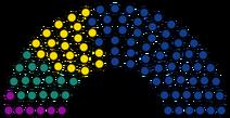 Stutzland politics