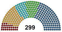 Stutzlandin parlamentti