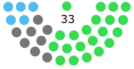 Gualadorin kuninkaanneuvosto 2017