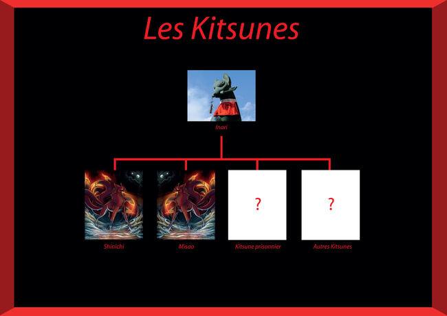 Les Kitsune