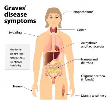 File:Symptoms-of-graves-disease.jpg
