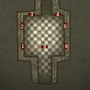 Последовательность свечейВ2
