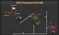 AXIS Deceiver (40-60)