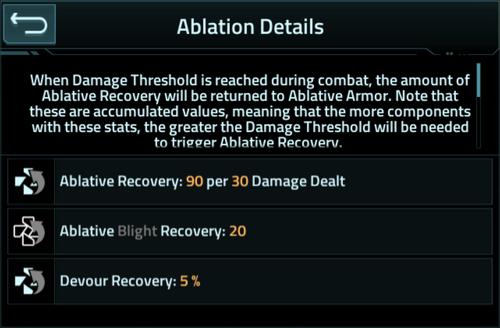 Ablationinfobox