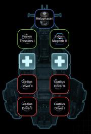 The Gladius Rancor