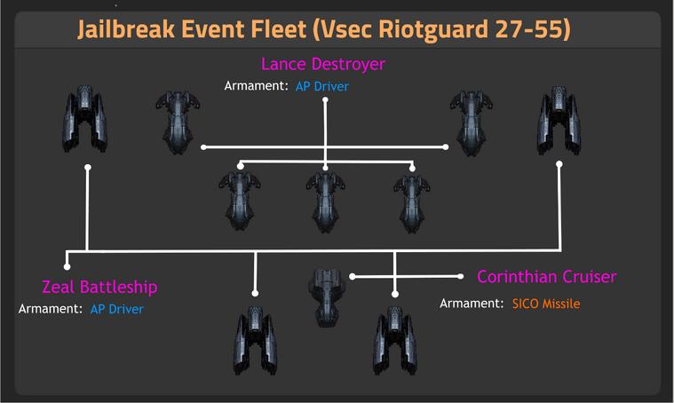 Vsec Riotguard 27-55