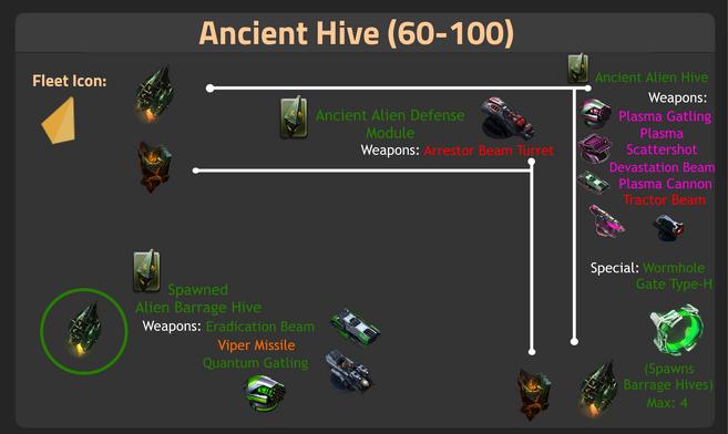 Ancient Hive 60-100