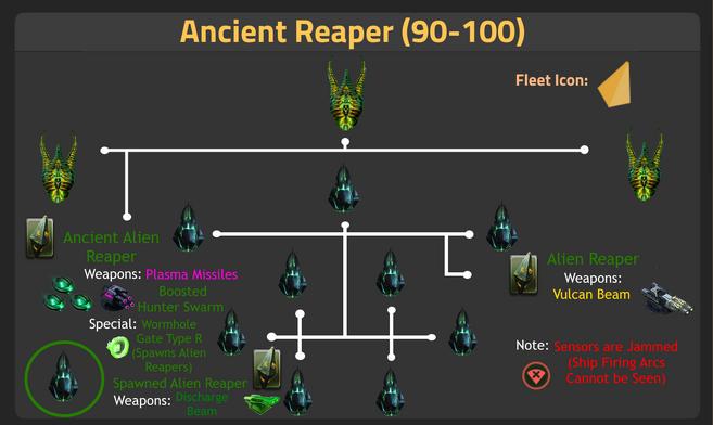Ancient Reaper 90-100-1