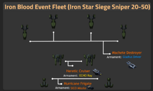 Iron Star Siege Sniper 20-50